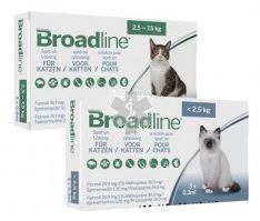 Boradline kat ontwormings & vlo middel